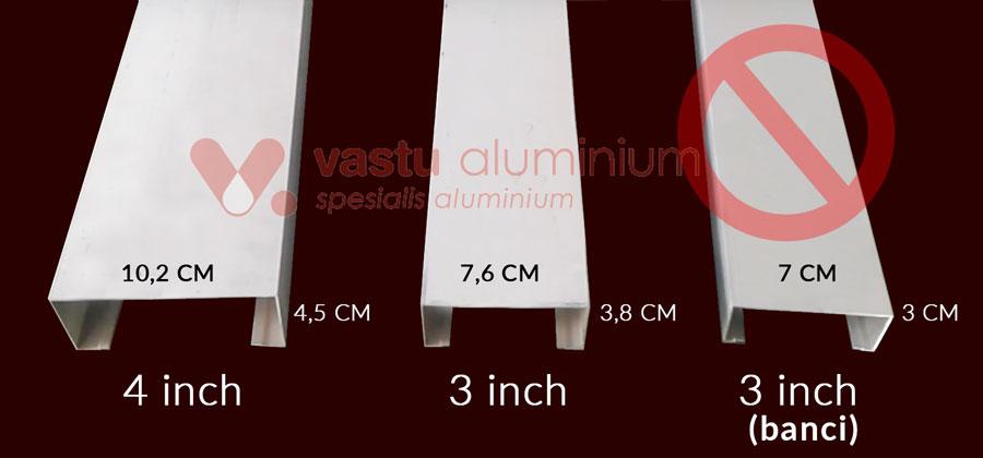 Perbandingan Kusen aluminium di MM2100